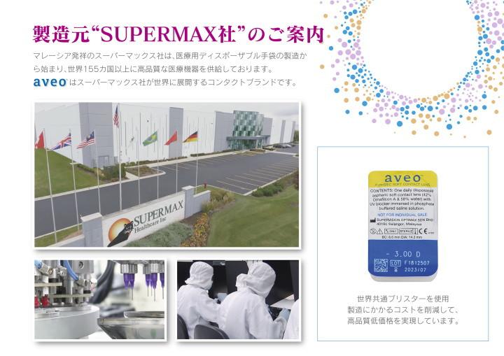 製造元スーパーマックス社