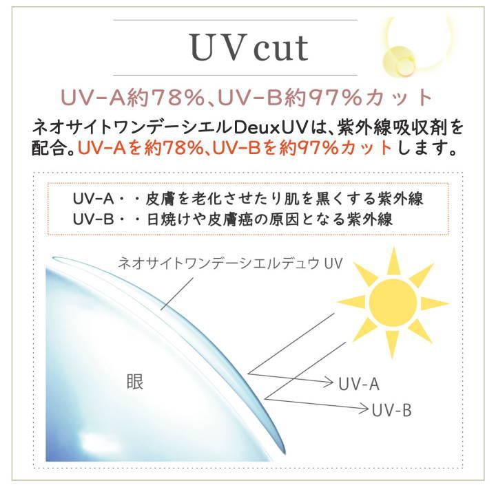 紫外線から瞳を守るUVカット