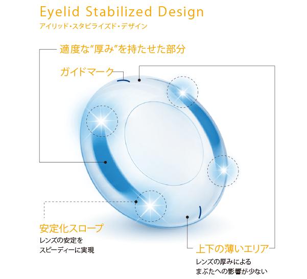安定した乱視矯正ができるデザイン