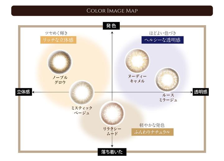 レリッシュ5色のイメージマップ