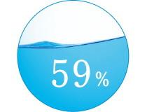 高含水率59%