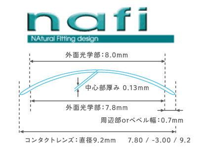 メニコンのデザインnafi