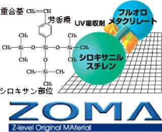 メニコンZの素材ZOMZ