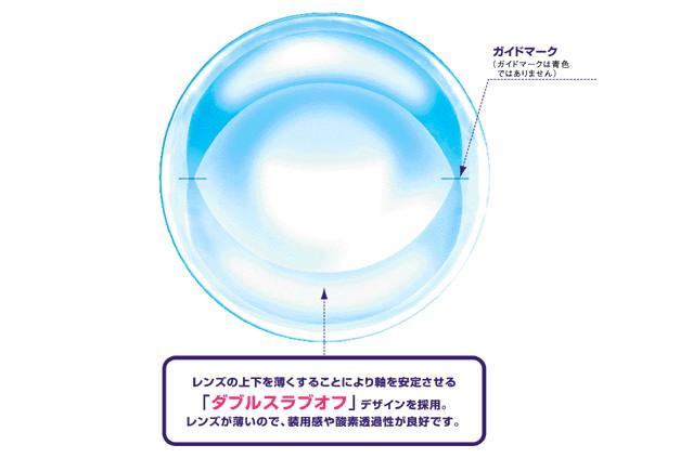 乱視軸を安定させるダブルスラブオフ設計