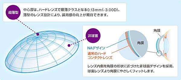 超薄型で自然な非球面NAデザイン