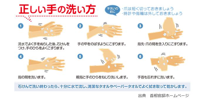 石鹸での手洗い
